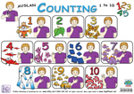 Auslan Counting 1 to 10 Poster (A3)